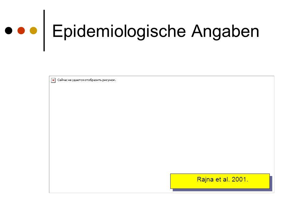 Epidemiologische Angaben
