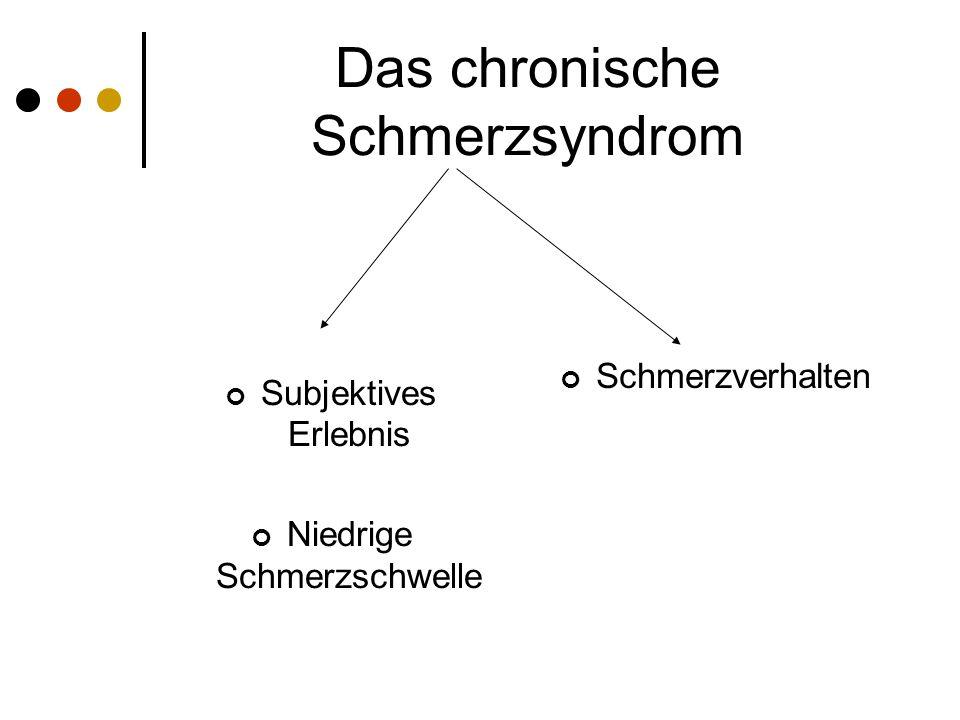 Das chronische Schmerzsyndrom