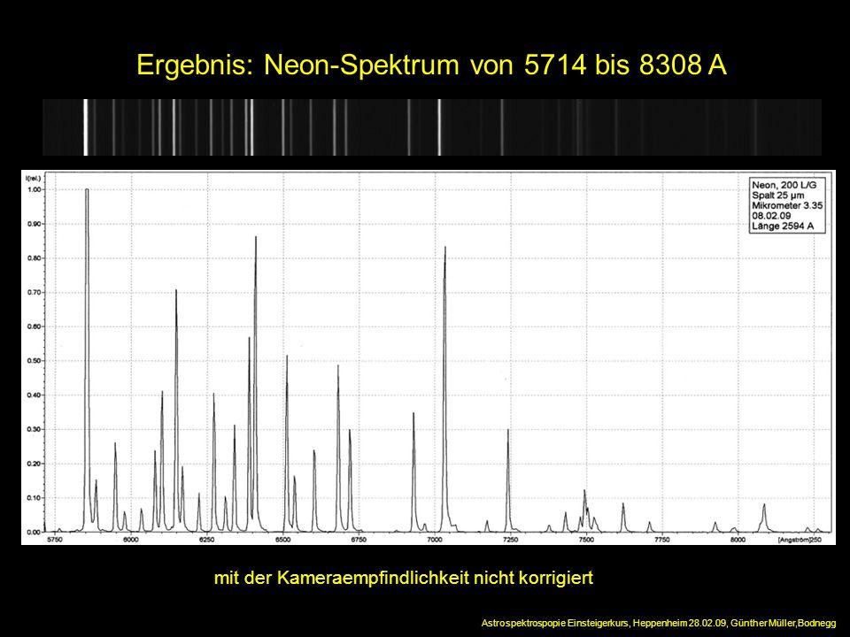 Ergebnis: Neon-Spektrum von 5714 bis 8308 A