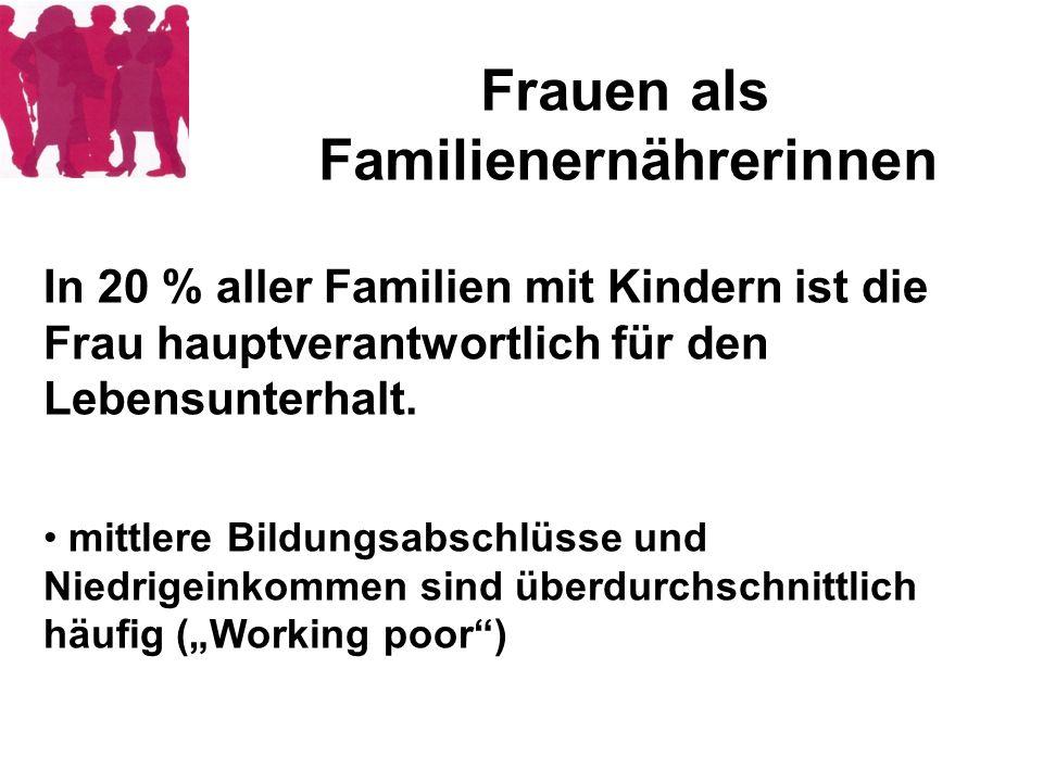 Frauen als Familienernährerinnen