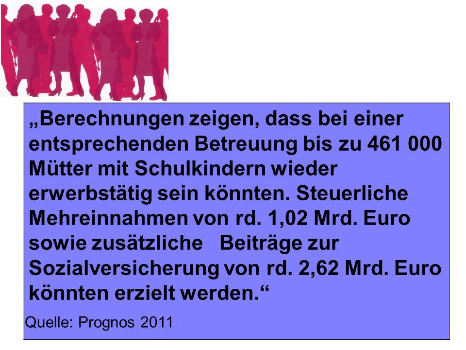 """""""Berechnungen zeigen, dass bei einer entsprechenden Betreuung bis zu 461 000 Mütter mit Schulkindern wieder erwerbstätig sein könnten. Steuerliche Mehreinnahmen von rd. 1,02 Mrd. Euro sowie zusätzliche Beiträge zur Sozialversicherung von rd. 2,62 Mrd. Euro könnten erzielt werden."""