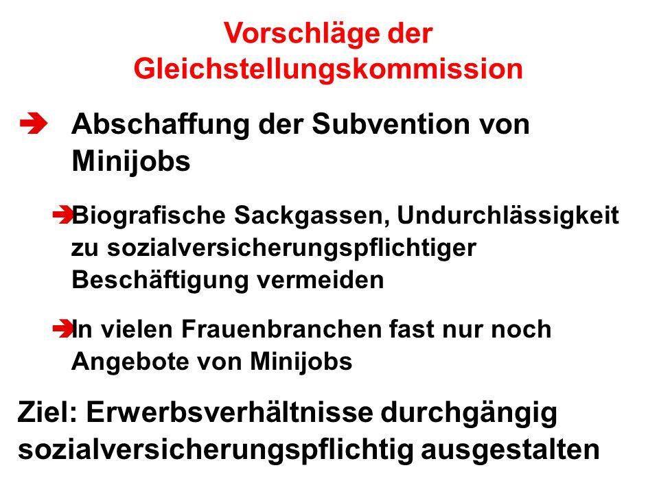 Vorschläge der Gleichstellungskommission