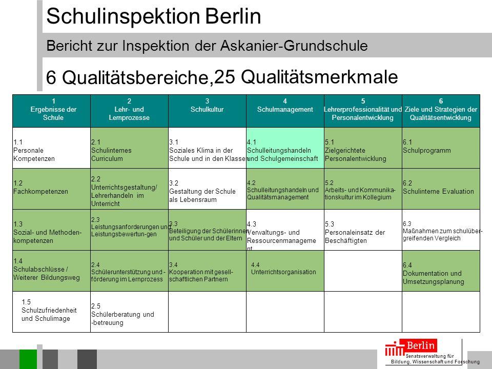 6 Qualitätsbereiche, 25 Qualitätsmerkmale 1 Ergebnisse der Schule