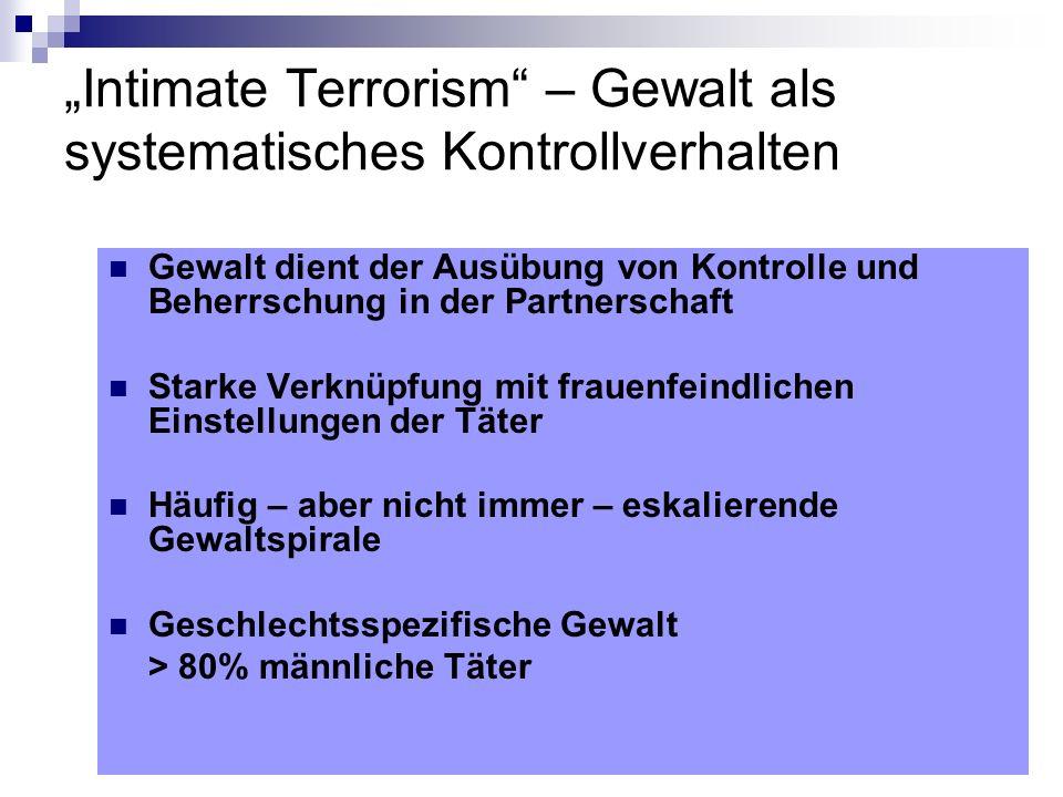 """""""Intimate Terrorism – Gewalt als systematisches Kontrollverhalten"""