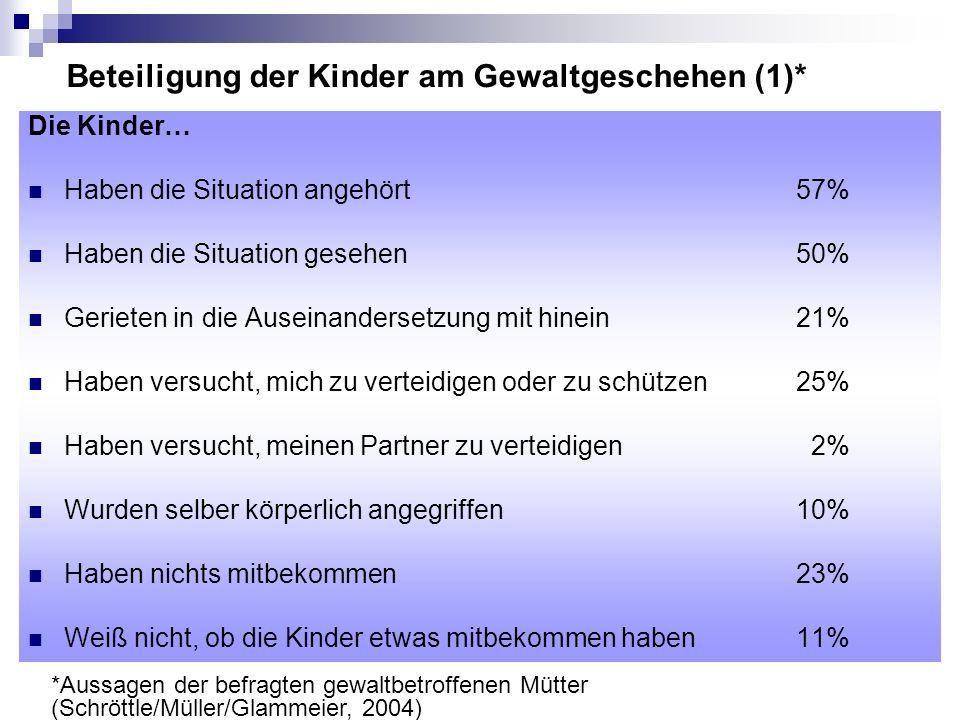 Beteiligung der Kinder am Gewaltgeschehen (1)*