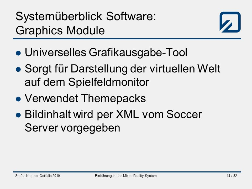 Systemüberblick Software: Graphics Module