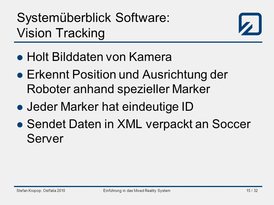 Systemüberblick Software: Vision Tracking