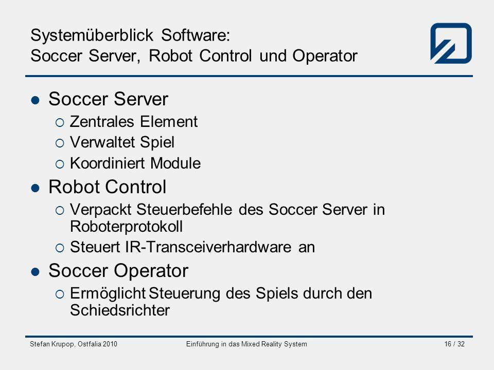 Systemüberblick Software: Soccer Server, Robot Control und Operator
