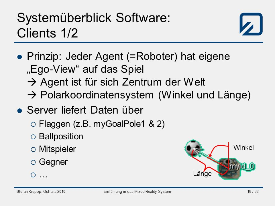 Systemüberblick Software: Clients 1/2