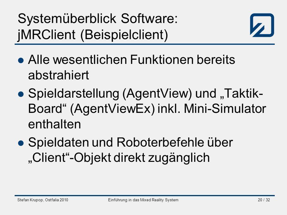 Systemüberblick Software: jMRClient (Beispielclient)