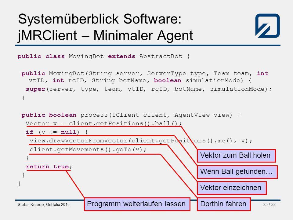 Systemüberblick Software: jMRClient – Minimaler Agent
