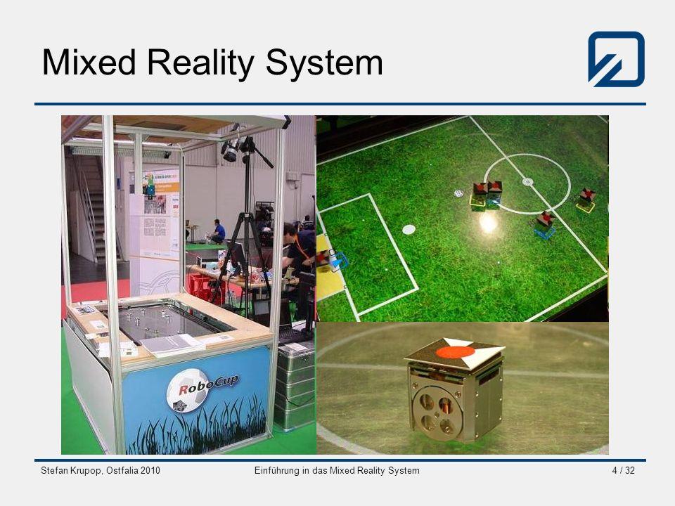 Einführung in das Mixed Reality System