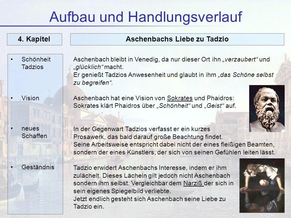 Aschenbachs Liebe zu Tadzio