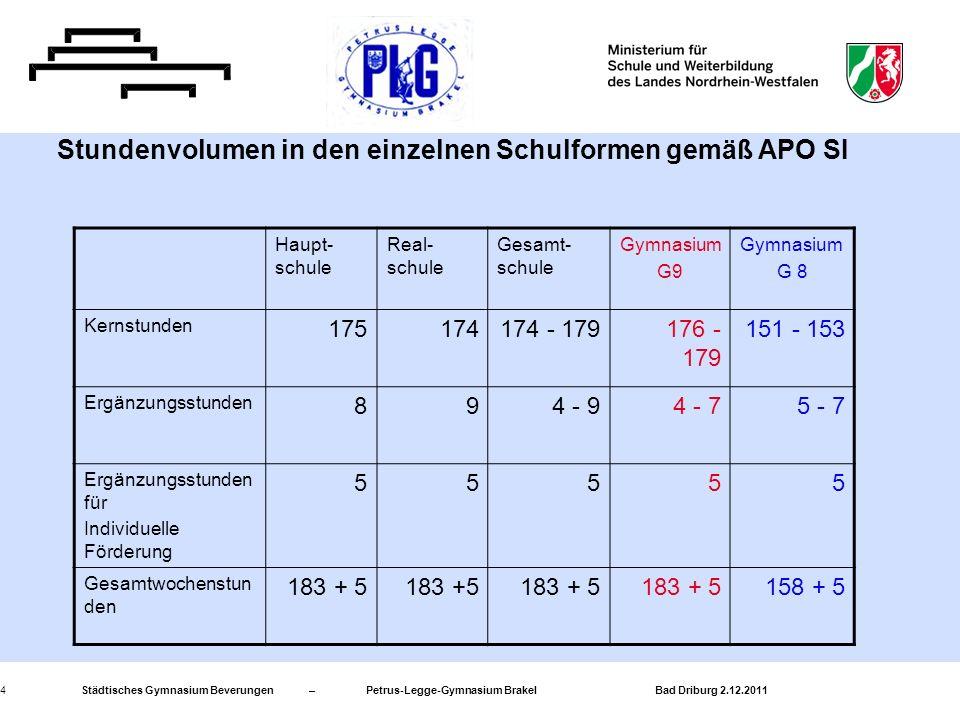 Stundenvolumen in den einzelnen Schulformen gemäß APO SI