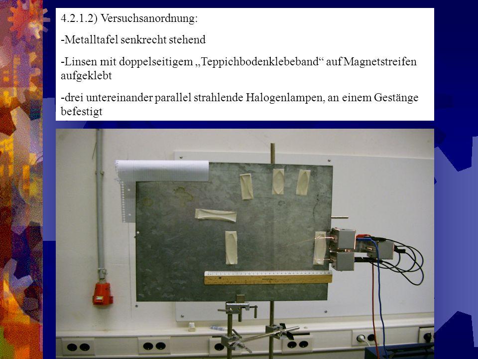 """4.2.1.2) Versuchsanordnung:-Metalltafel senkrecht stehend. -Linsen mit doppelseitigem """"Teppichbodenklebeband auf Magnetstreifen aufgeklebt."""