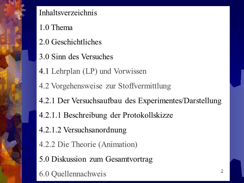 Inhaltsverzeichnis 1.0 Thema. 2.0 Geschichtliches. 3.0 Sinn des Versuches. 4.1 Lehrplan (LP) und Vorwissen.