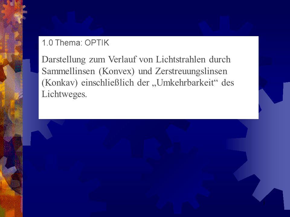 1.0 Thema: OPTIK
