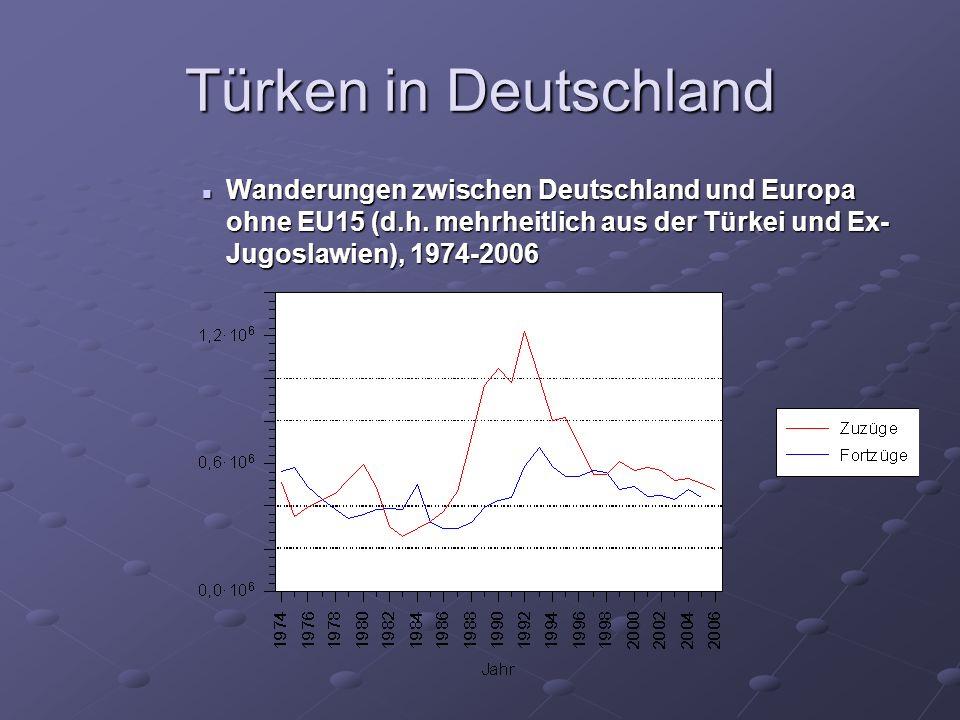 Türken in DeutschlandWanderungen zwischen Deutschland und Europa ohne EU15 (d.h.
