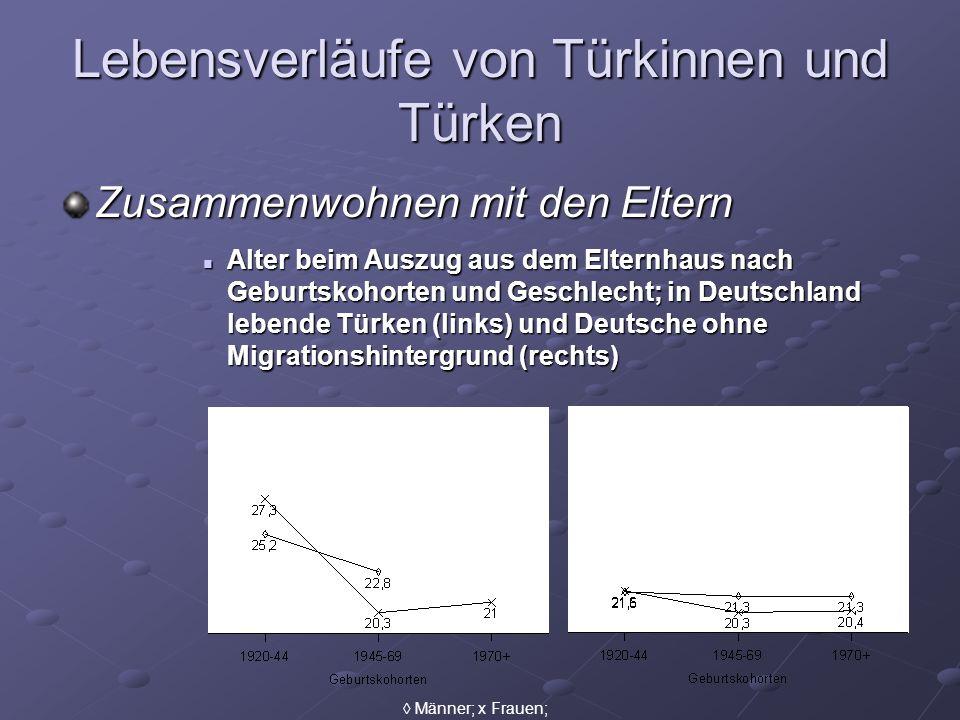 Lebensverläufe von Türkinnen und Türken