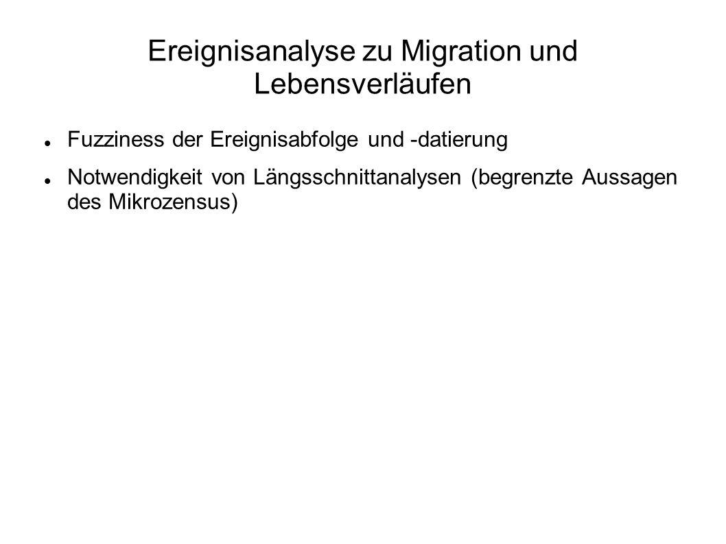 Ereignisanalyse zu Migration und Lebensverläufen