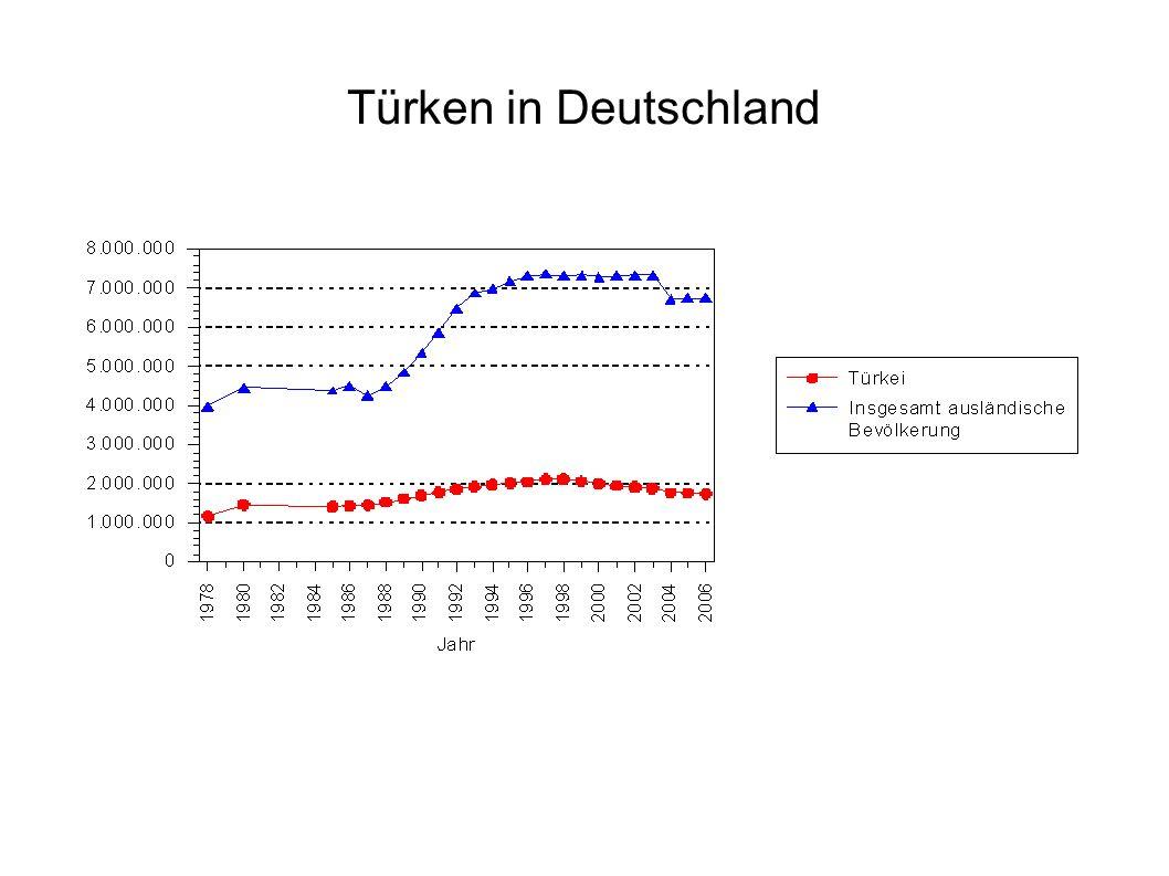 Türken in DeutschlandLeichter Rückgang der in Deutschland lebenden Türkinnen und Türken gemäß Ausländerstatistik (Statistisches Bundesamt)