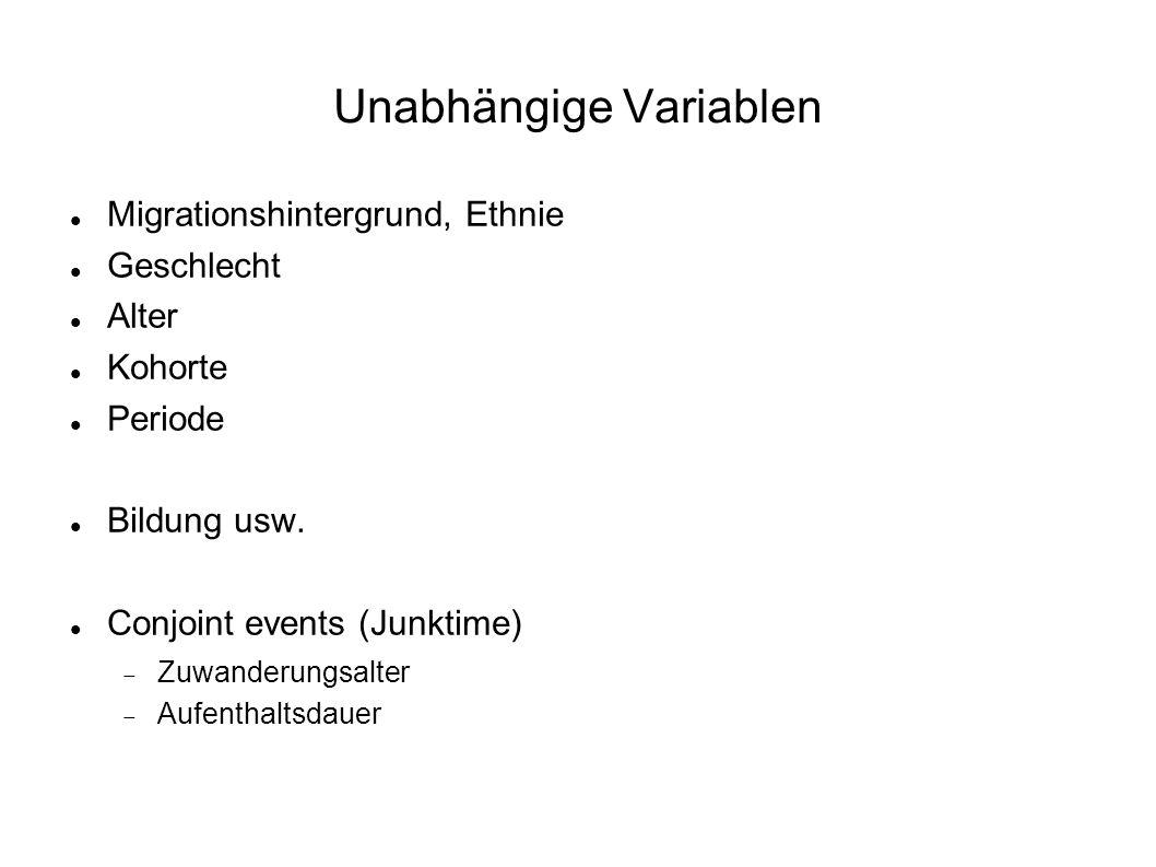 Unabhängige Variablen
