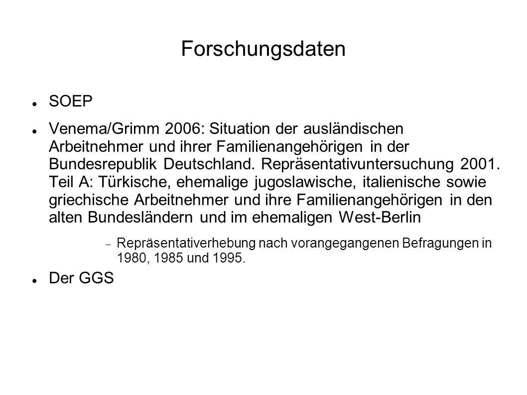 Forschungsdaten SOEP.