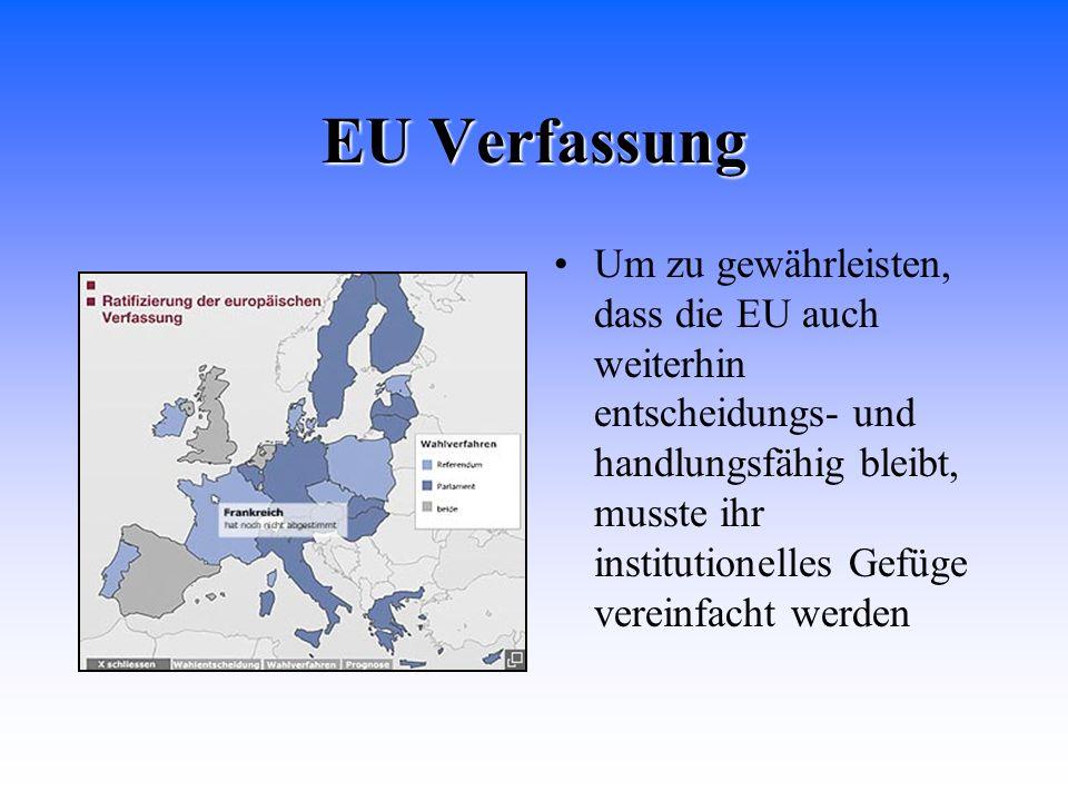 EU Verfassung