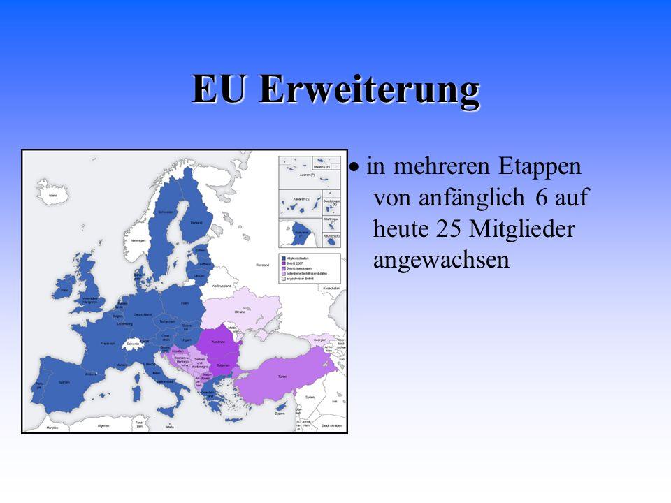 EU Erweiterung · in mehreren Etappen von anfänglich 6 auf heute 25 Mitglieder angewachsen