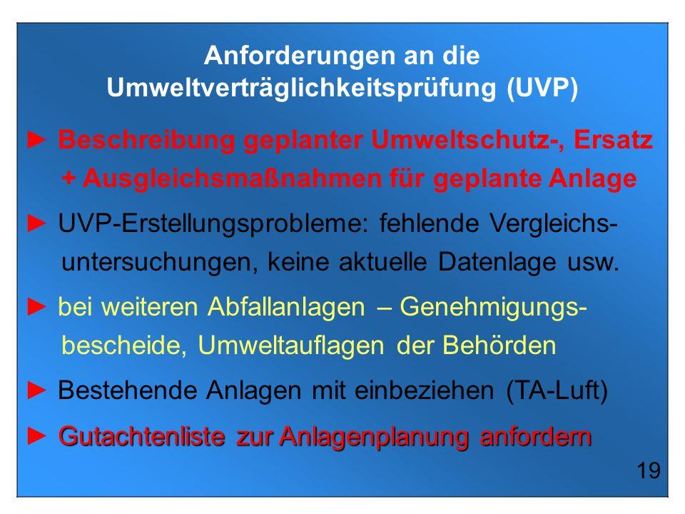 Anforderungen an die Umweltverträglichkeitsprüfung (UVP)
