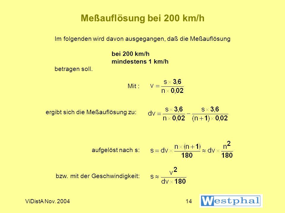 Meßauflösung bei 200 km/h Im folgenden wird davon ausgegangen, daß die Meßauflösung bei 200 km/h mindestens 1 km/h betragen soll.