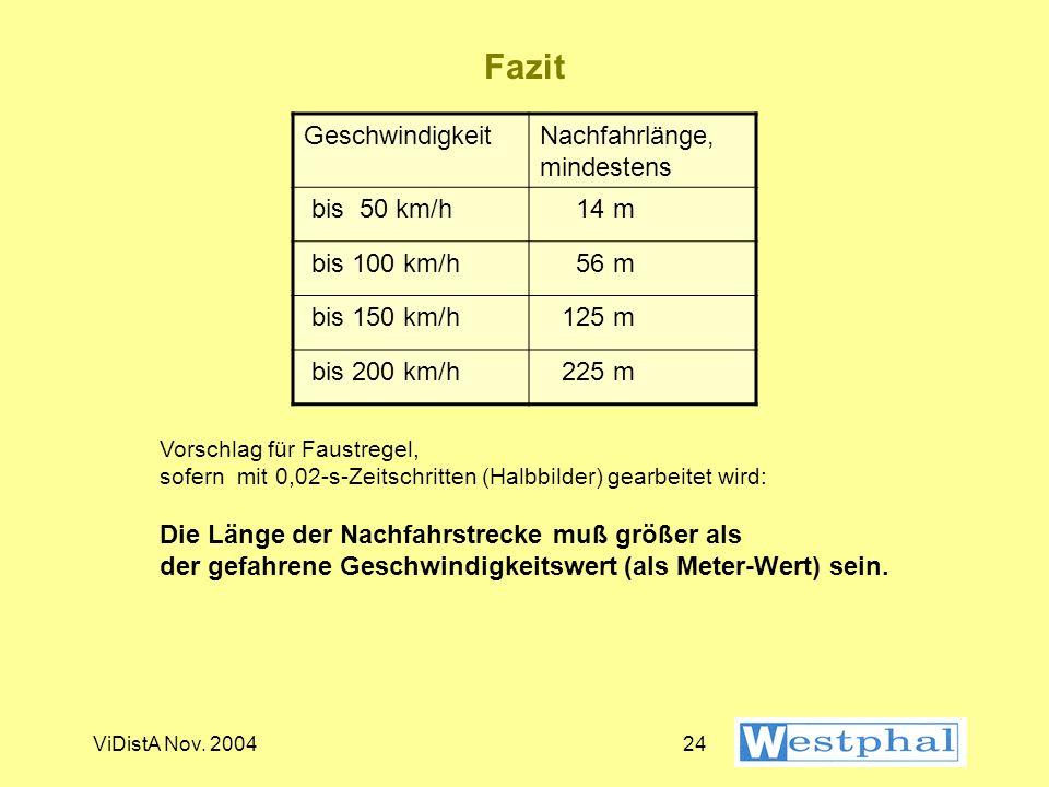 Fazit Geschwindigkeit Nachfahrlänge, mindestens bis 50 km/h 14 m