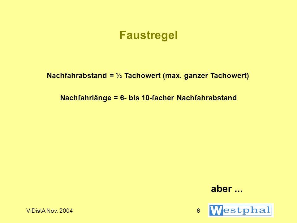 Faustregel Nachfahrabstand = ½ Tachowert (max. ganzer Tachowert) Nachfahrlänge = 6- bis 10-facher Nachfahrabstand.