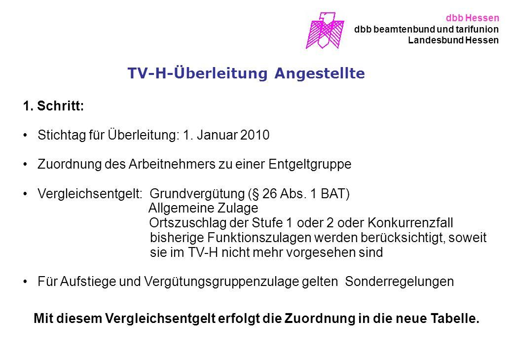 TV-H-Überleitung Angestellte