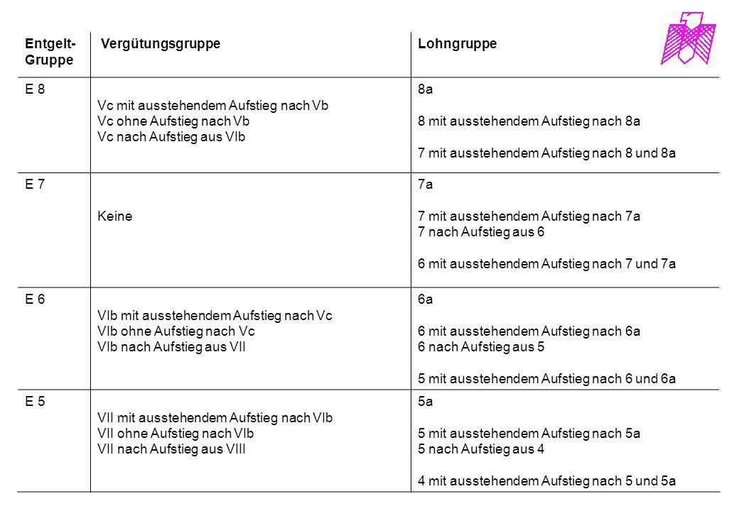 Entgelt- Gruppe. Vergütungsgruppe. Lohngruppe. E 8. Vc mit ausstehendem Aufstieg nach Vb. Vc ohne Aufstieg nach Vb.