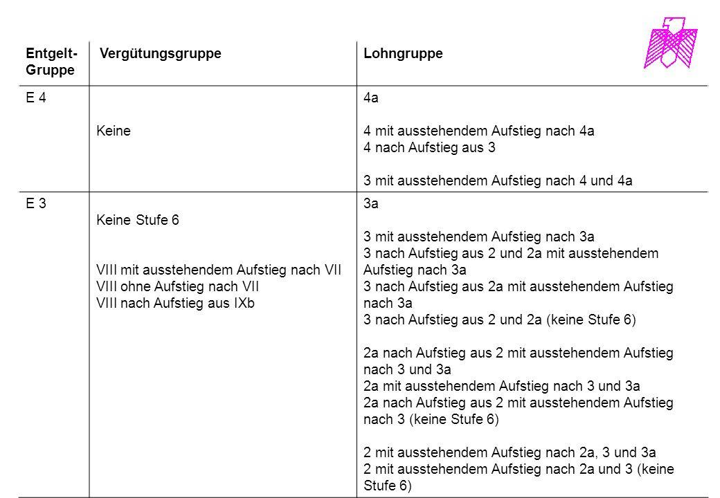 Entgelt- Gruppe. Vergütungsgruppe. Lohngruppe. E 4. Keine. 4a. 4 mit ausstehendem Aufstieg nach 4a.