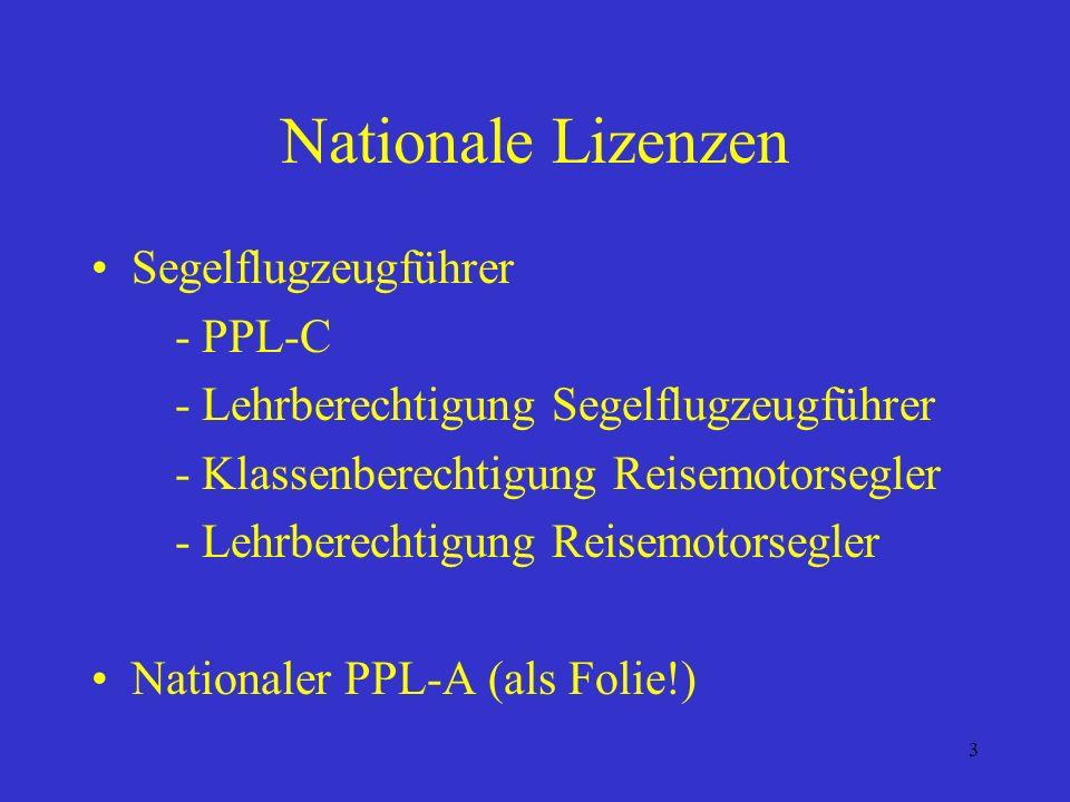 Nationale Lizenzen Segelflugzeugführer - PPL-C