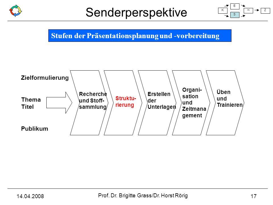 Stufen der Präsentationsplanung und -vorbereitung