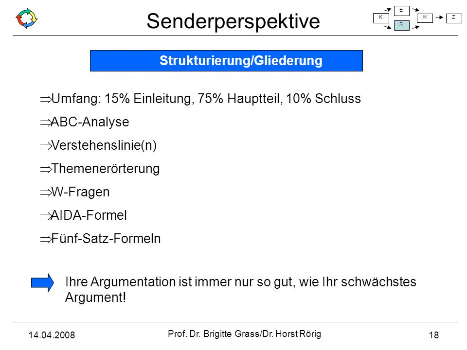 Strukturierung/Gliederung