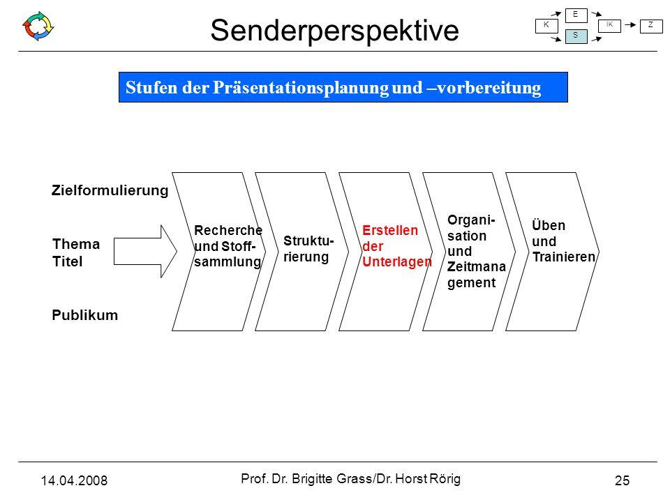 Stufen der Präsentationsplanung und –vorbereitung