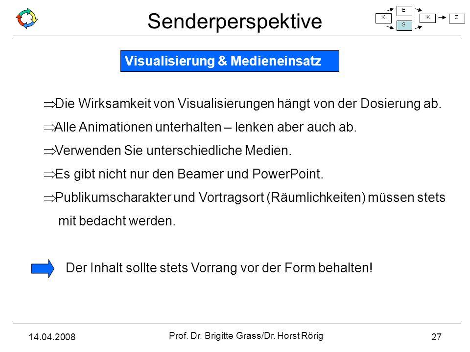 Visualisierung & Medieneinsatz