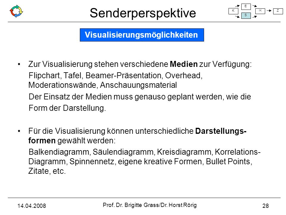 Visualisierungsmöglichkeiten