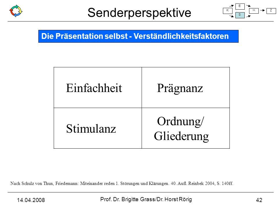 Einfachheit Prägnanz Stimulanz Ordnung/ Gliederung
