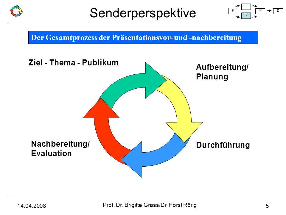 Der Gesamtprozess der Präsentationsvor- und -nachbereitung