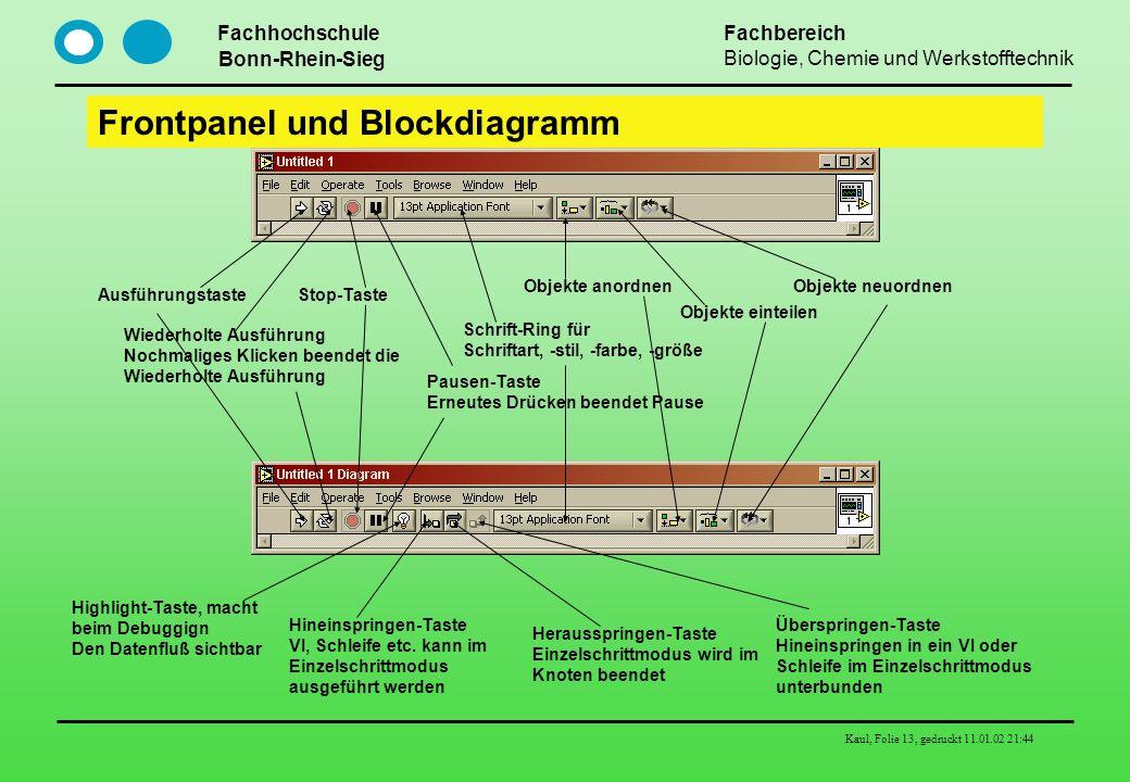 Charmant Multiplikator Blockdiagramm Zeitgenössisch - Elektrische ...