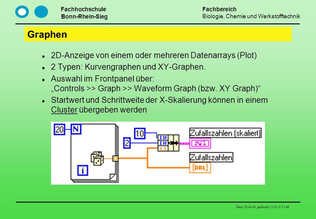 Graphen 2D-Anzeige von einem oder mehreren Datenarrays (Plot)