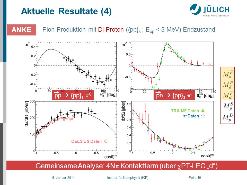 """Gemeinsame Analyse: 4Np Kontaktterm (über cPT-LEC """"d )"""