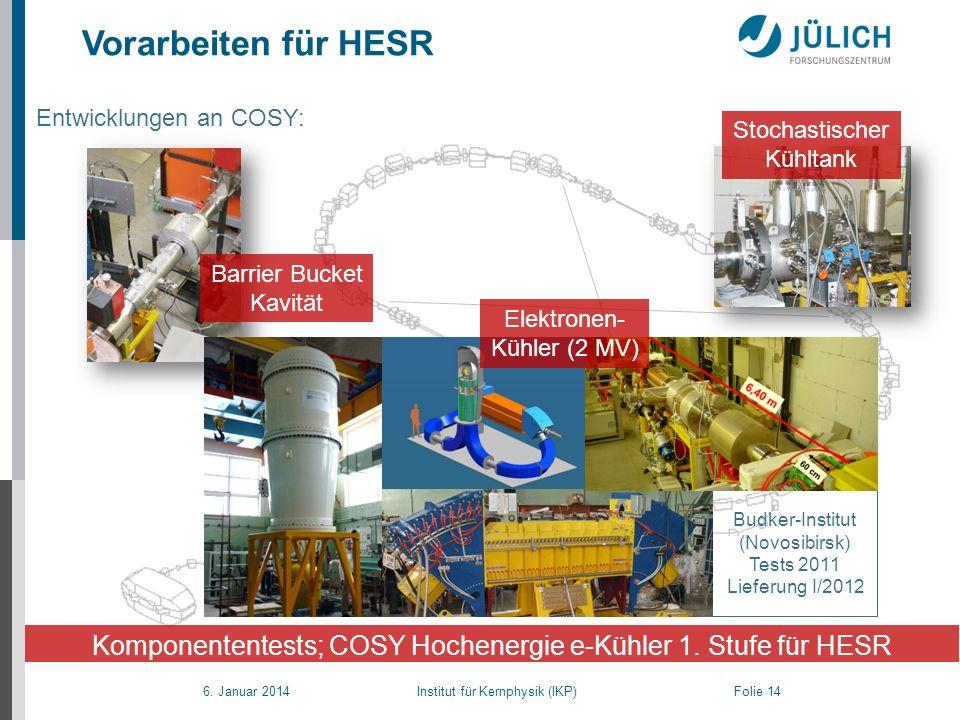 Komponententests; COSY Hochenergie e-Kühler 1. Stufe für HESR
