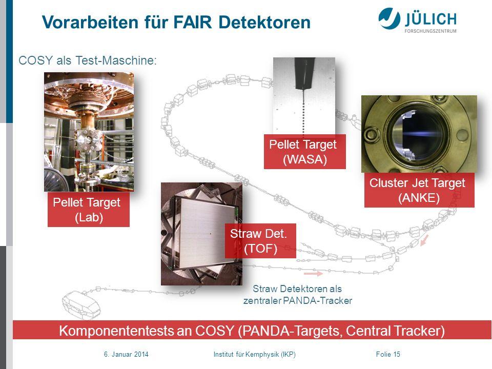 Vorarbeiten für FAIR Detektoren