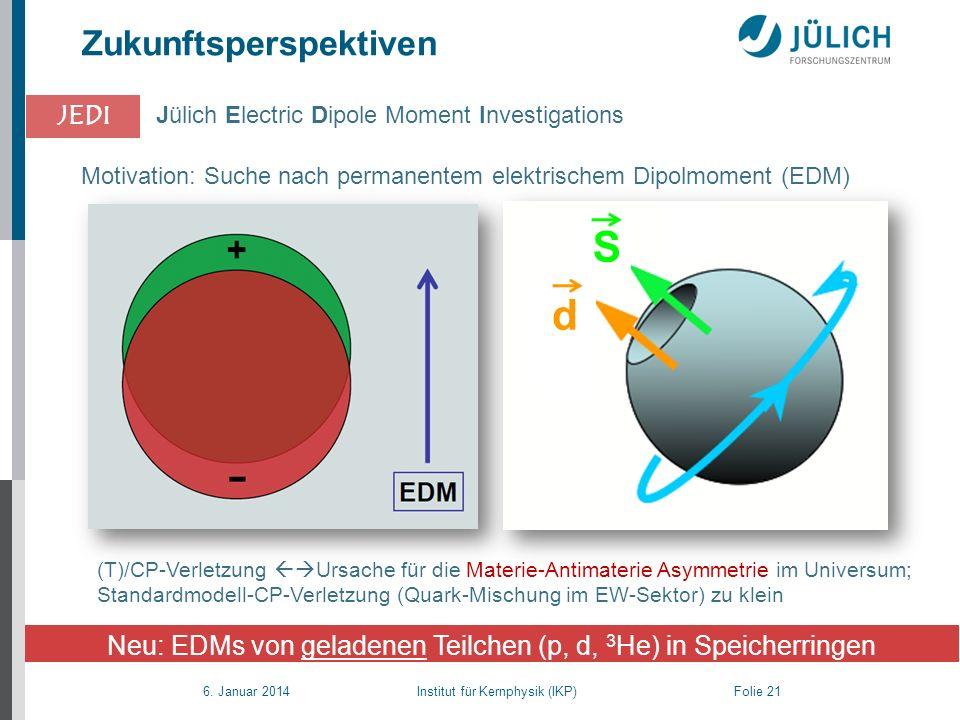 Neu: EDMs von geladenen Teilchen (p, d, 3He) in Speicherringen